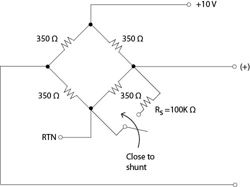 Spider-80SG 应力应变及多物理量测试模块- 应变测试 2