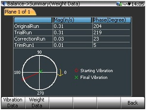CoCo80机械设备状态监测,振动数据采集器,数据记录仪 5