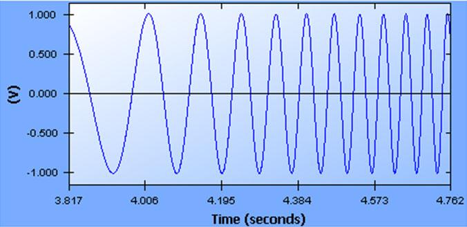 瞬时频率 表示扫频正弦的当前频率,是一个不断变化的变量,通常在屏幕上显示为 Sweeping Frequency(扫频频率)。 在测试中,可以使用 Hold, Resume, Jump 或 Pause 控制键手动控制扫频频率。 CI 扫频正弦测试同顺序使用多个离散逐级正弦信号进行扫频正弦测试的 DSA 产品不同,CI 扫频 正弦测试使用真正的数字合成技术生成像模拟信号一样在频率间光滑过渡的正弦扫频。这样就保 证了测试中没有可能冲击UUT 的尖锐过渡。下图为一个典型的 1.