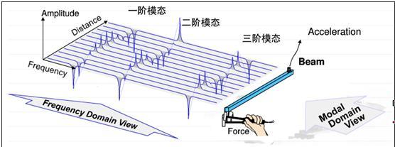 飞机电源系统故障分析