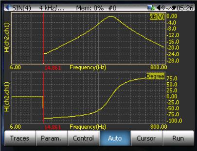 图7. 频率响应函数