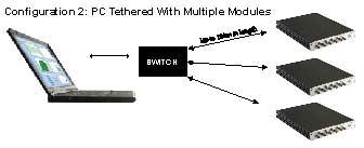 Spider-80X 多通道数动态测量系统和动态信号分析系统 3