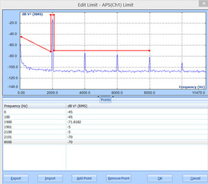 EDM 动态信号分析软件(DSA) 15
