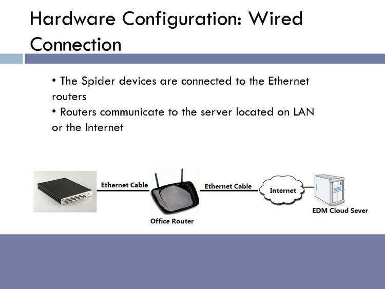 EDM-Cloud 远程监控平台 21