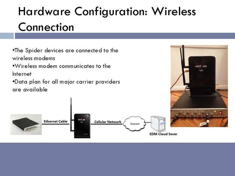 EDM-Cloud 远程监控平台 22