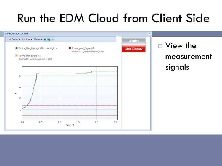 EDM-Cloud 远程监控平台 27