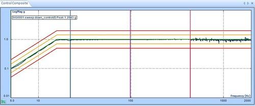 振动控制系统软件(VCS) 5