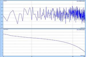 EDM 动态信号分析软件(DSA) 10