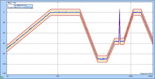 振动控制系统软件(VCS) 1