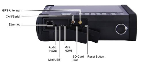 CoCo80X手持式动态信号分析仪、频谱分析仪与数据采集仪 4